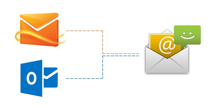 Using the Outlook Application for Hotmail